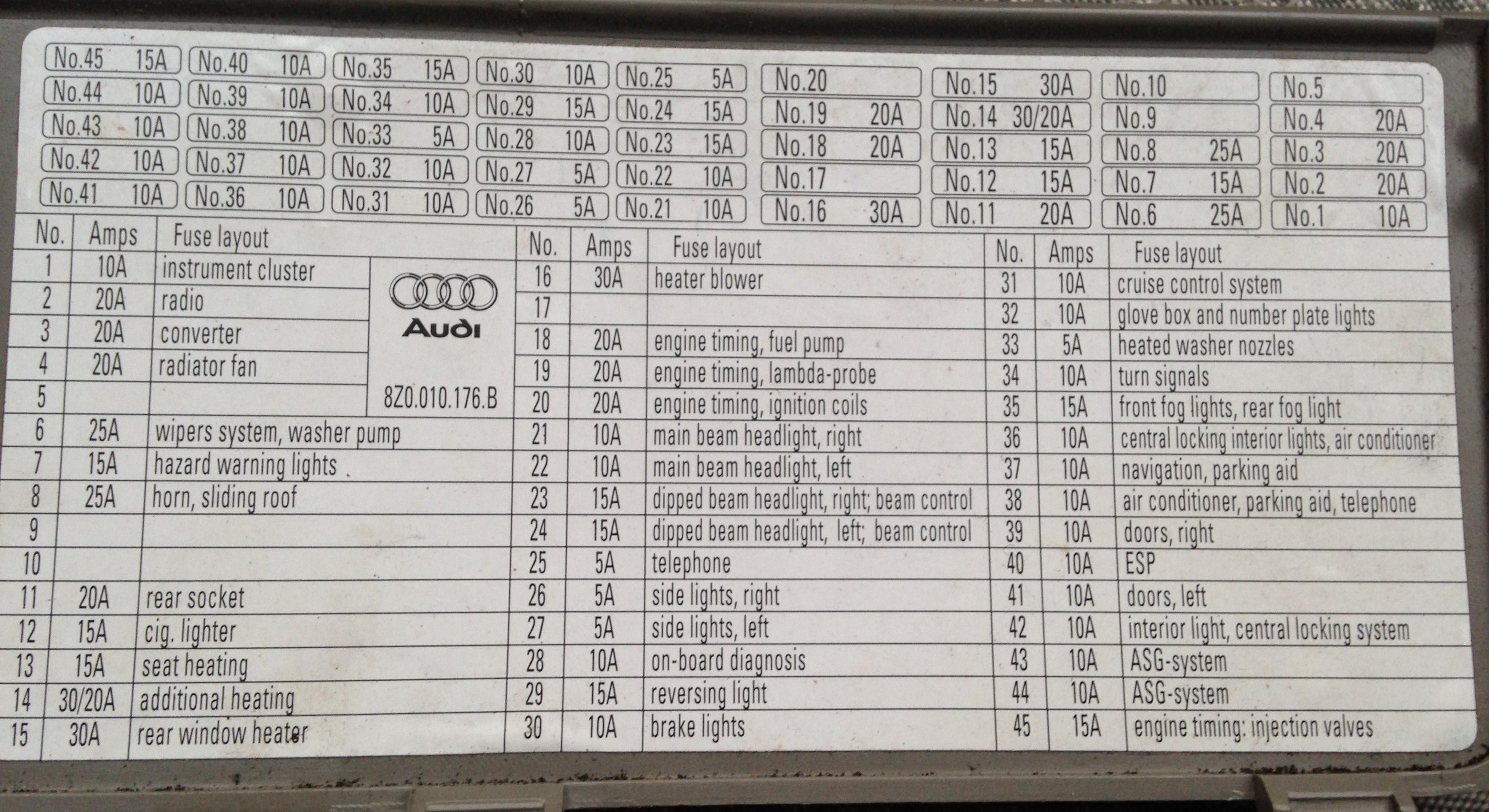 Audi S6 Fuse Box Great Design Of Wiring Diagram 90 1998 A4 Mitsubishi Montero Sport 2007