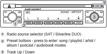 user manual concert audi daily instruction manual guides u2022 rh testingwordpress co audi chorus 2 service manual Audi Q5